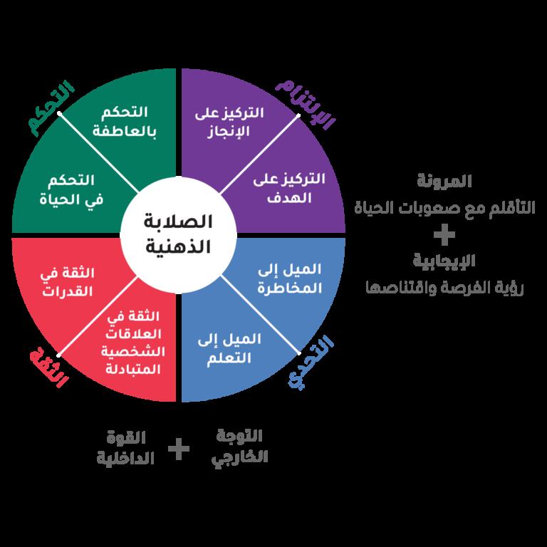 MTQ Diagram